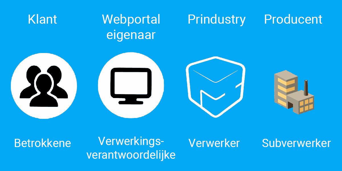 Data-rollen-NL Prindustry