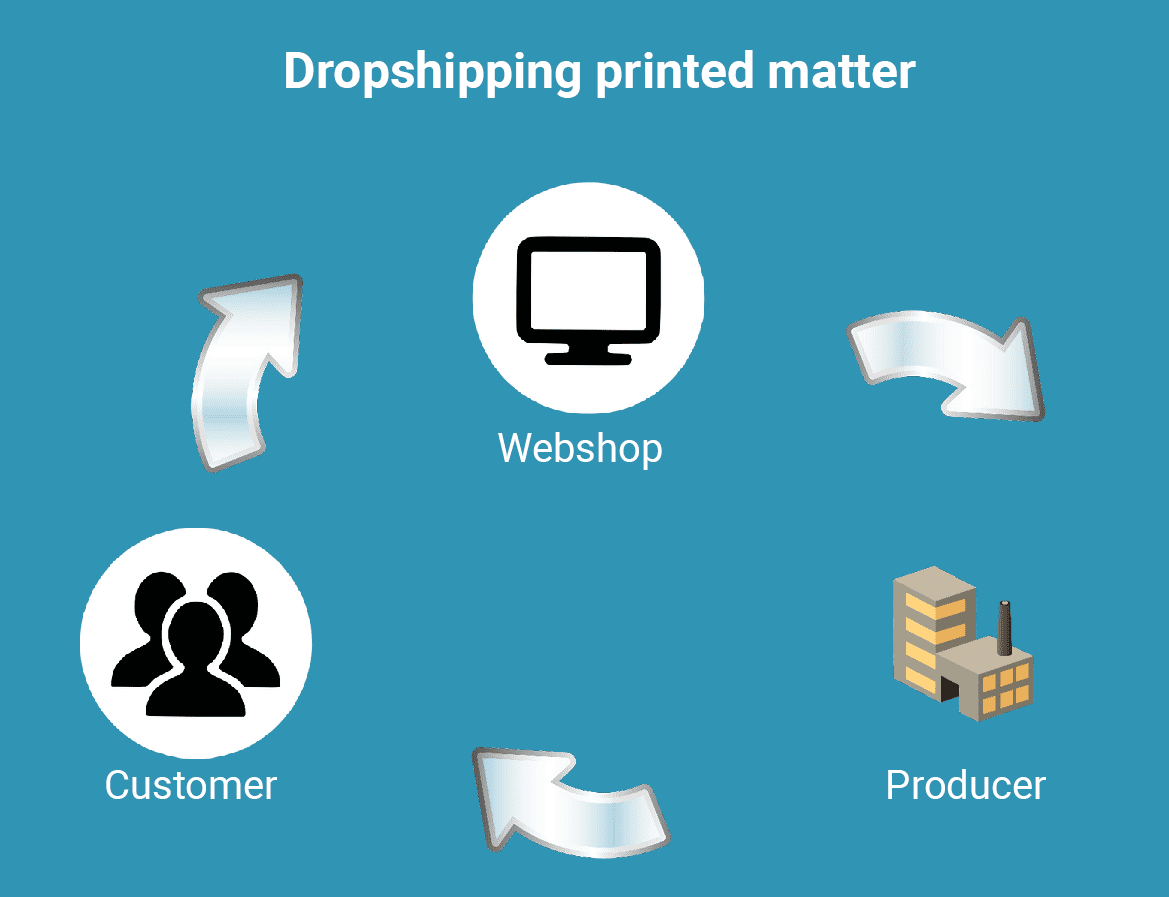 Dropshipment-printed-matter