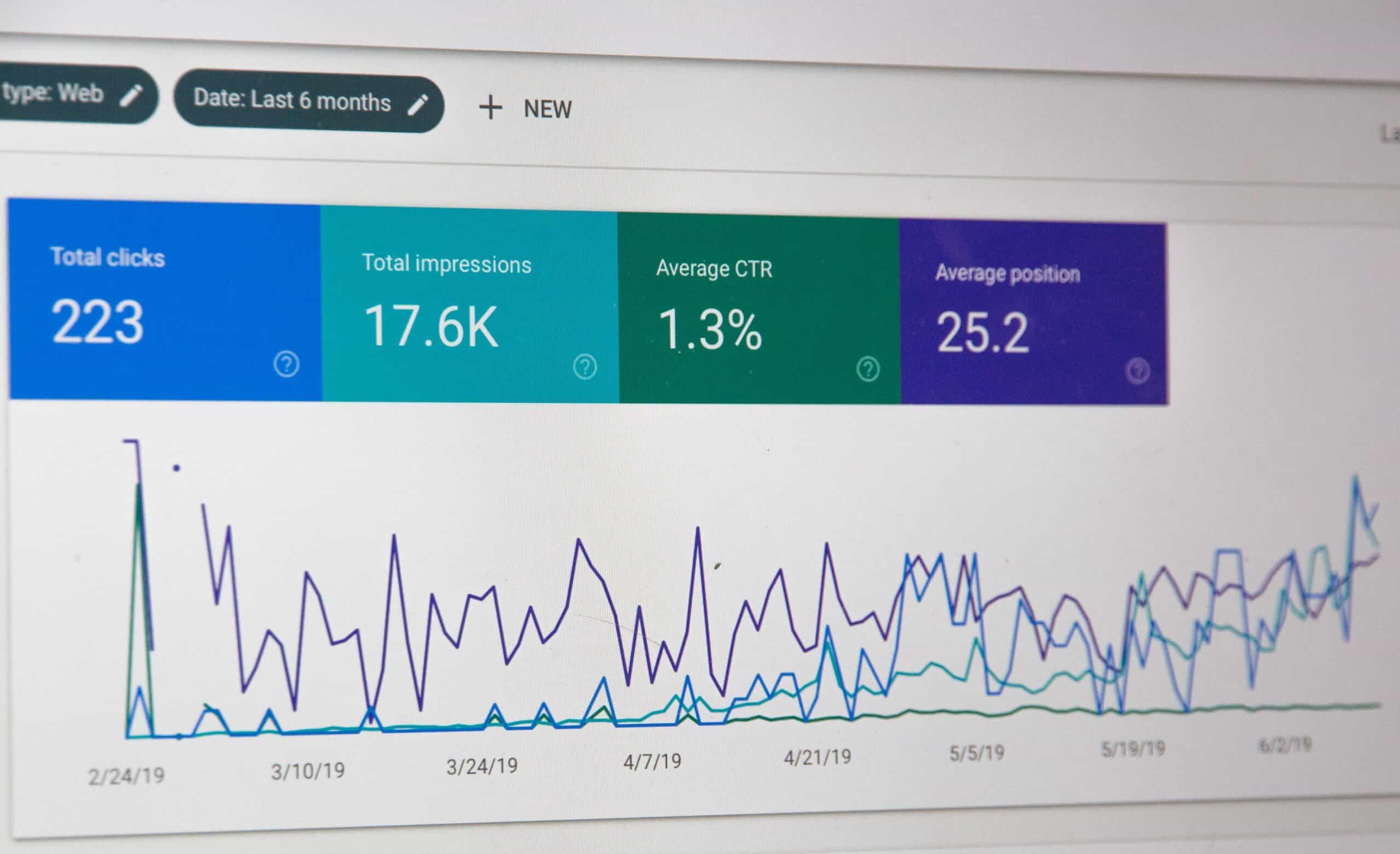 Analyse van de bezoekers aan je webshop